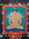 Thangka Yogui com Canais